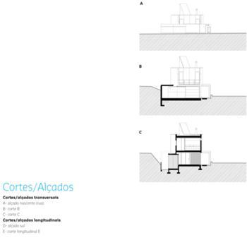 Cortes / Alçados I